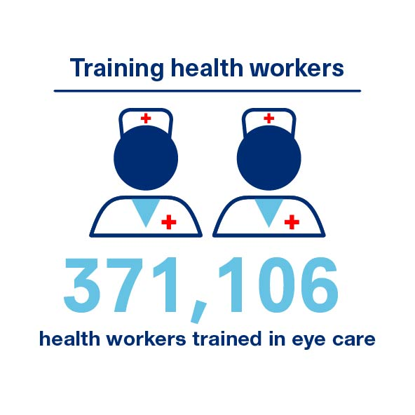Training health workers - 371,106 health workers trained in eye care
