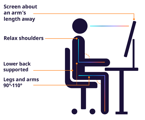 Work in a body-friendly way
