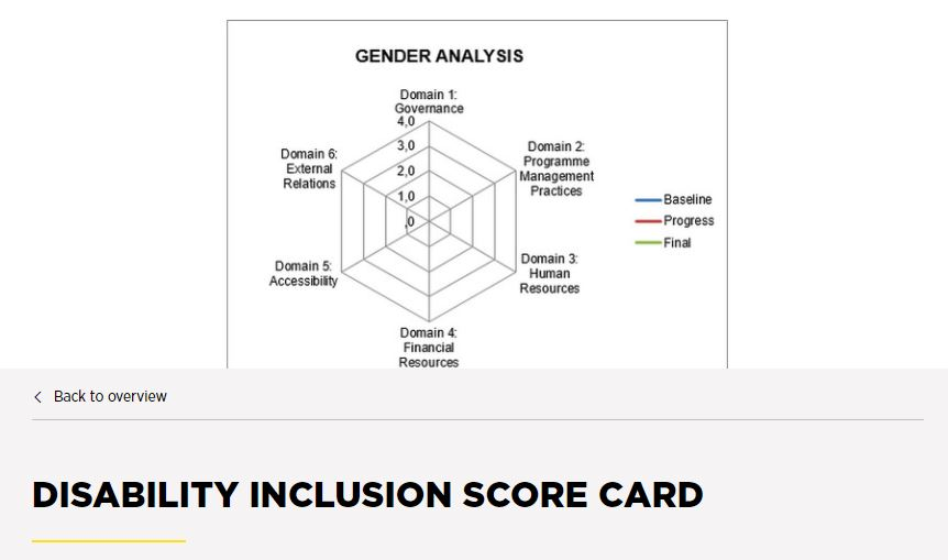 Light for the World's Gender Inclusion Score Card cover