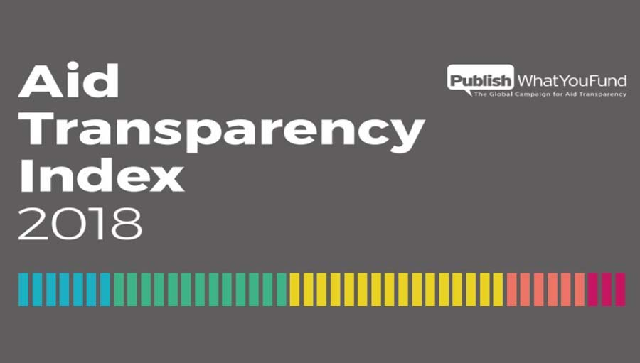 Aid transparency Index 2018