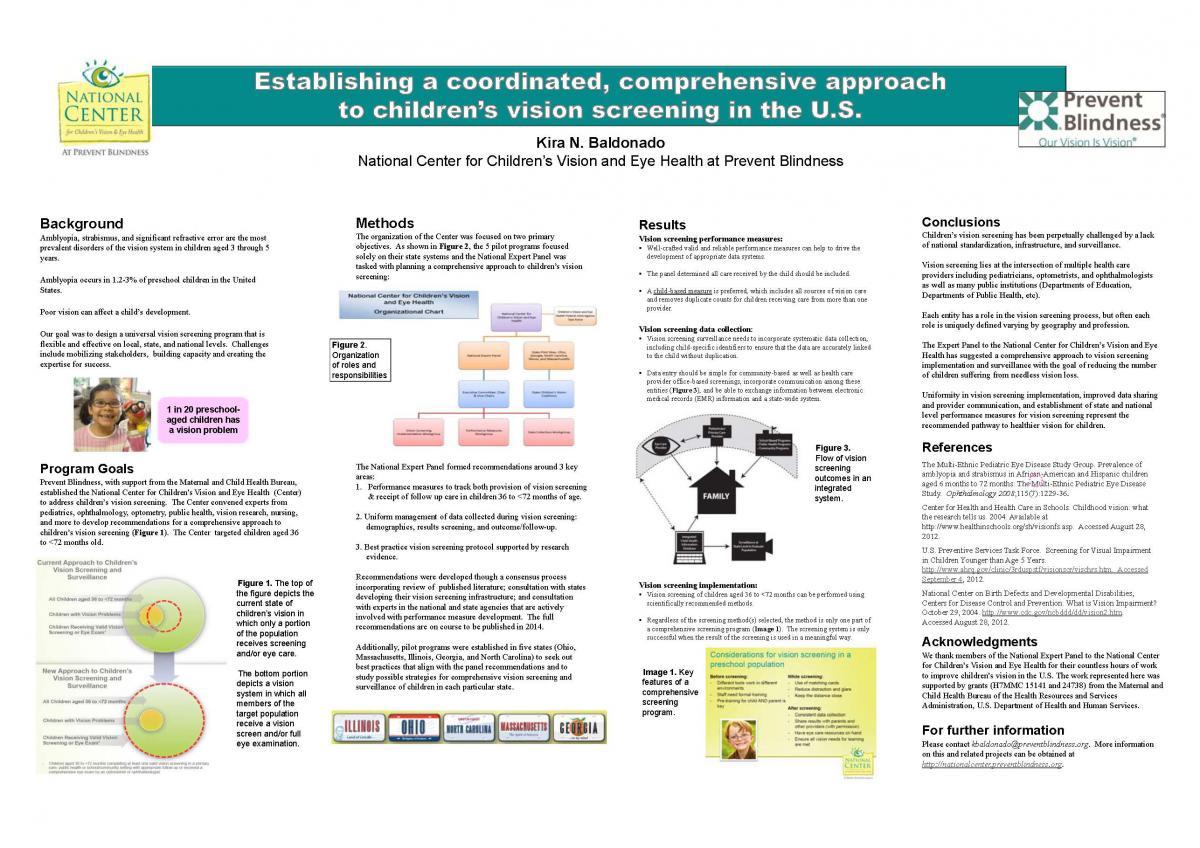 Prevent Blindness - IAPB Member Showcase, COM 2014