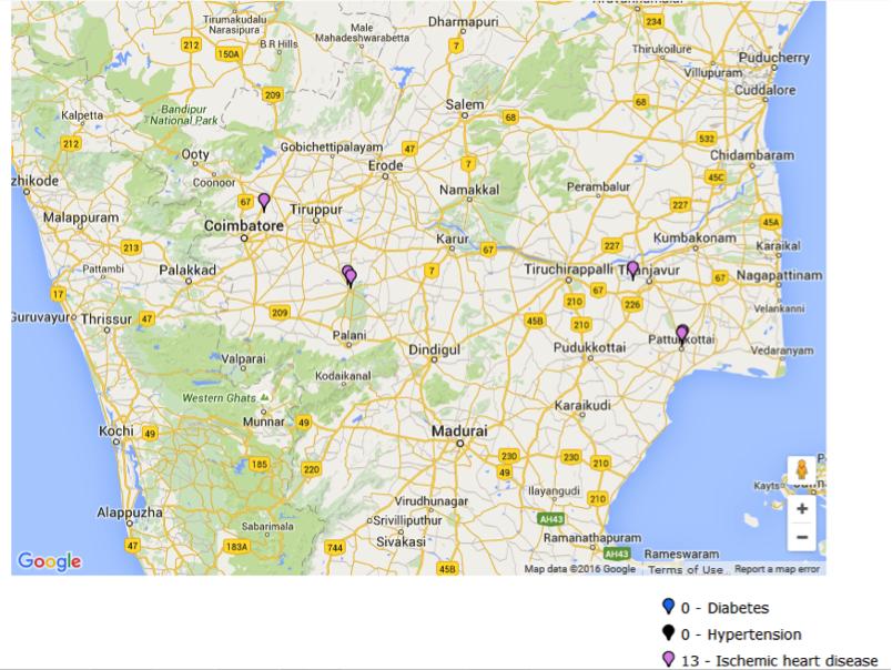 Map of Shankara centres in Southern India