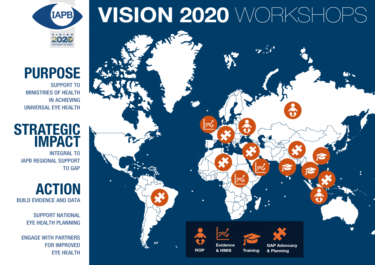 v2020 workshops infographic
